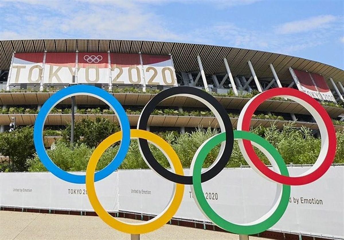 جدول رده بندی کشورها در پایان پانزدهمین روز المپیک توکیو