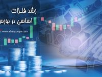 قیمت آهن و نوسانات بازار ارز