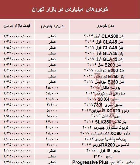 مظنه خودروهای میلیاردی در بازار تهران +جدول