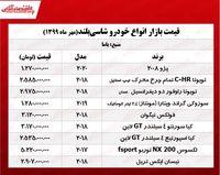 قیمت خودروهای شاسیبلند بازار تهران +جدول
