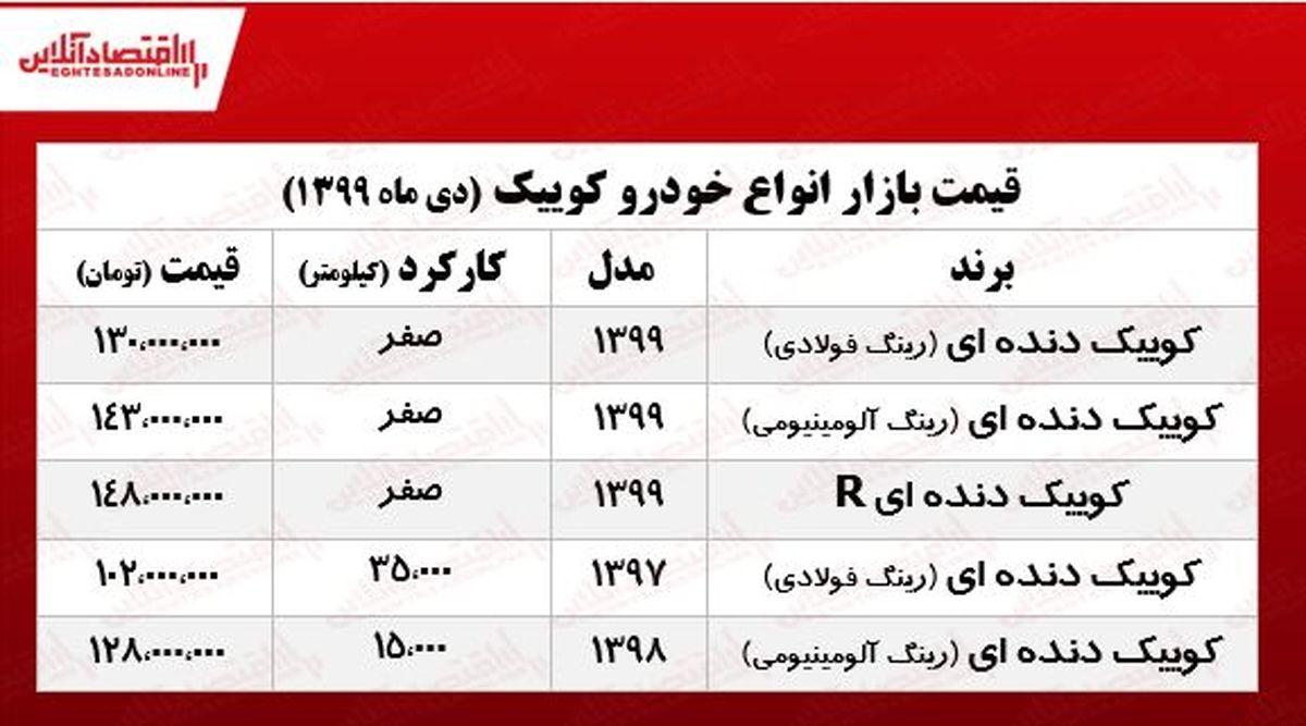 کوییک در تهران چند معامله شد؟ +جدول