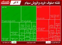 سنگینترین صفهای خرید و فروش در بورس امروز/ بانکیها صدرنشین صفوف خرید
