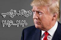رویترز: سرمایهگذاران خارجی در ایران محتاطتر میشوند