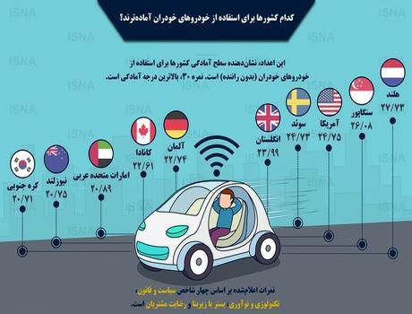 کدام کشورها برای خودروهای خودران آمادهترند؟ +اینفوگرافیک