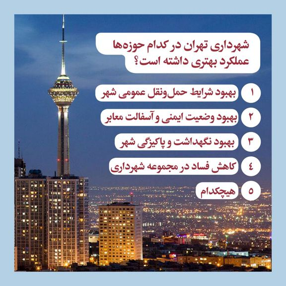 نظر مخاطبان اقتصادآنلاین درباره عملکرد شهرداری تهران طی دو سال اخیر/ ثبت نارضایتی 78درصدی