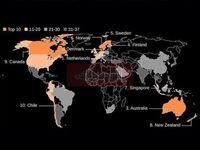 کدام کشورها بهترین سیستم بازنشستگی را دارند؟