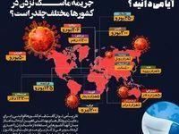 جریمه ماسک نزدن در کشورهای مختلف جهان چقدر است؟