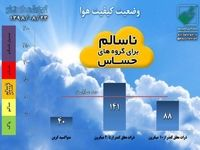 هوای تهران با شاخص ۱۴۱ ناسالم