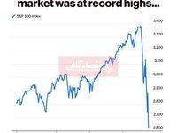 نوسان از صدر به قعر ۱۷روزه بازار سهام آمریکا!