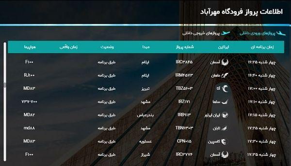 بازگشت ترافیک پروازی به فرودگاه مهرآباد/ انجام ۳۲۰ پرواز طی امروز