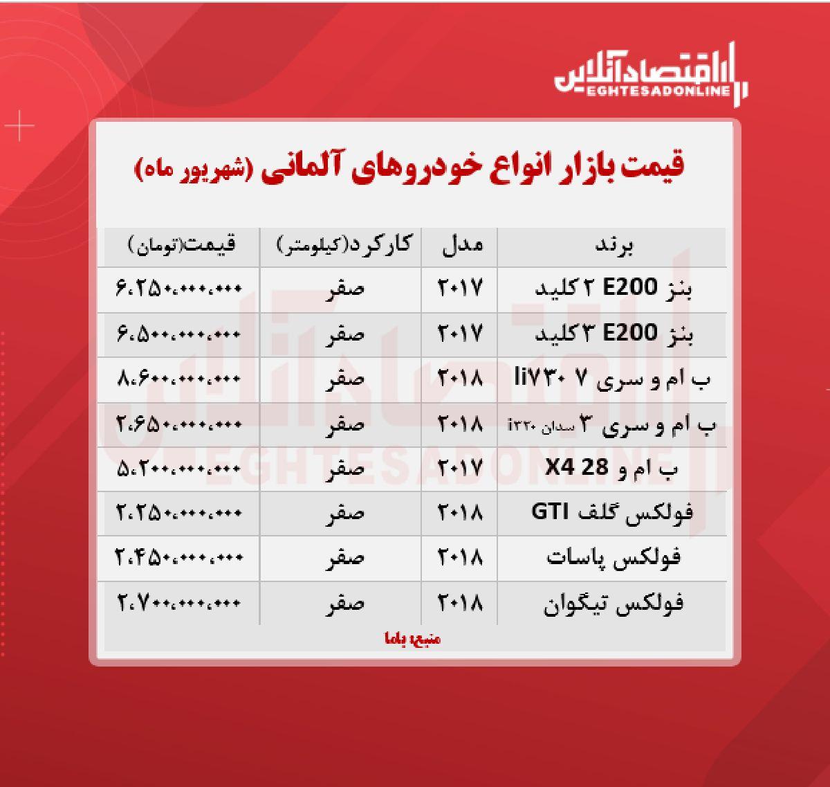 قیمت خودروهای آلمانی در تهران + جدول