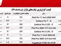 گران قیمتترین تبلتهای بازار چند؟ +جدول