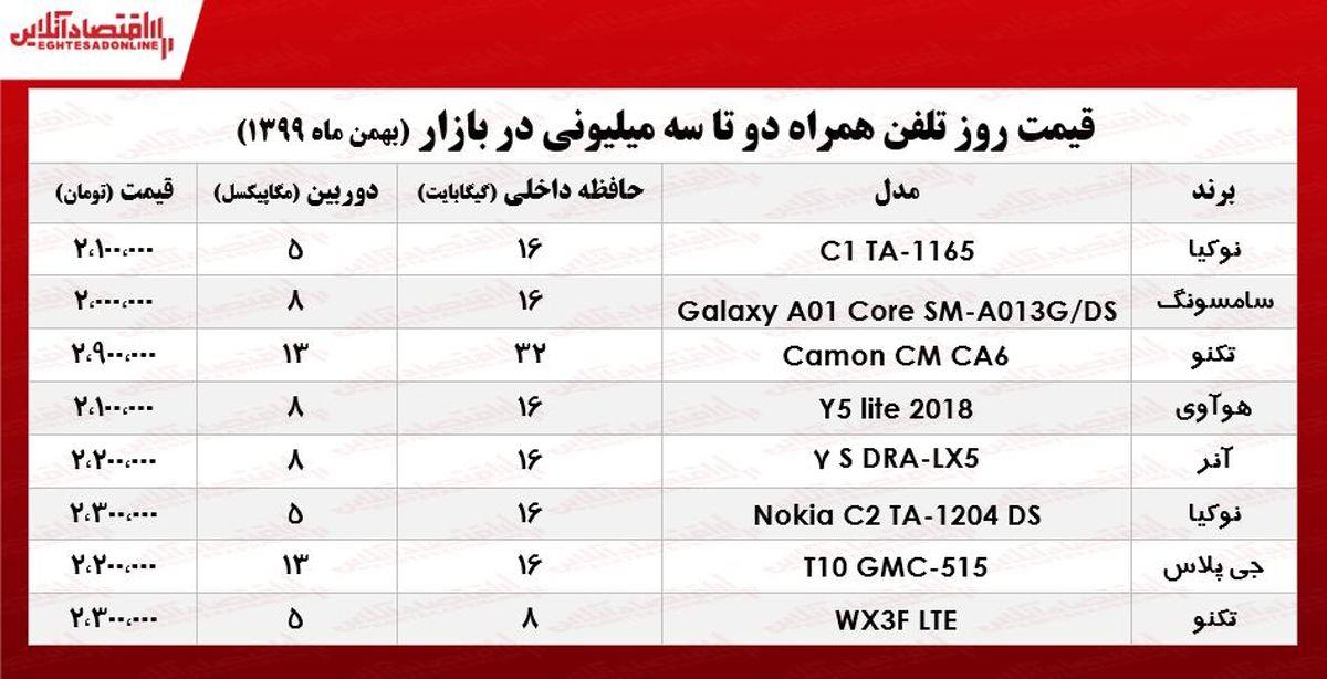 قیمت موبایل (محدوده ۳میلیون)/ ۶بهمن ۹۹