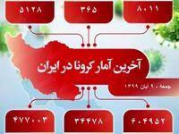 آخرین آمار کرونا در ایران (۹۹/۸/۹)