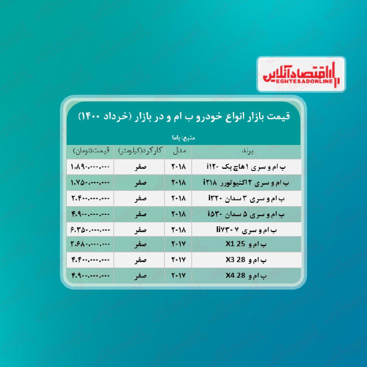 قیمت انواع ب ام و در تهران + جدول
