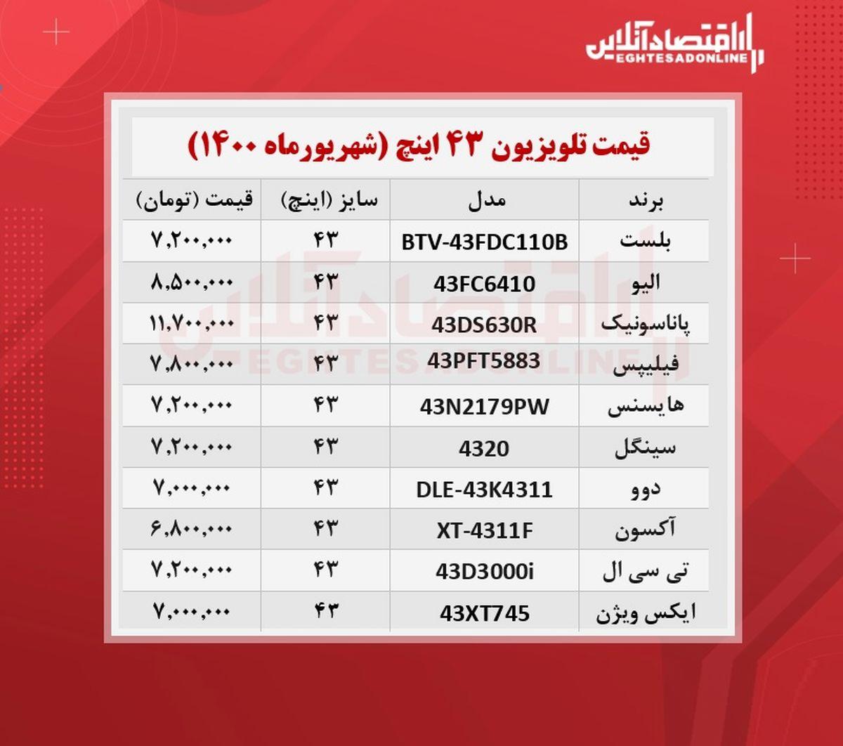 قیمت انواع تلویزیون های ۴۳اینچ + جدول