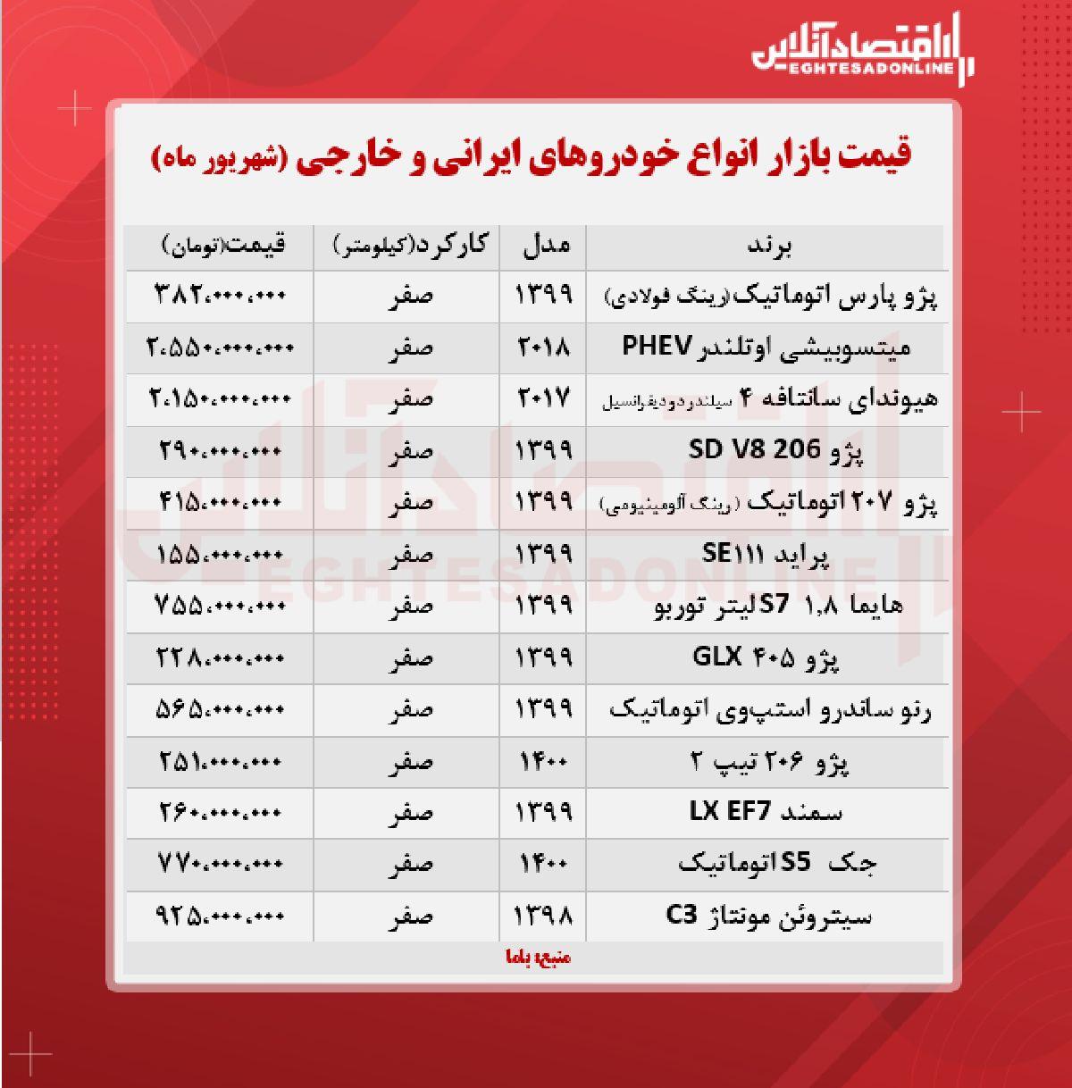 قیمت خودرو امروز ۱۴۰۰/۶/۱۳