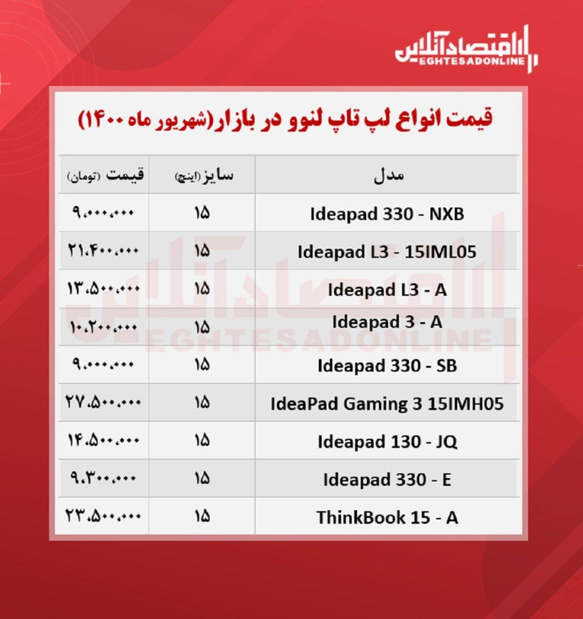 قیمت روز انواع لپ تاپ لنوو / ۸شهریور