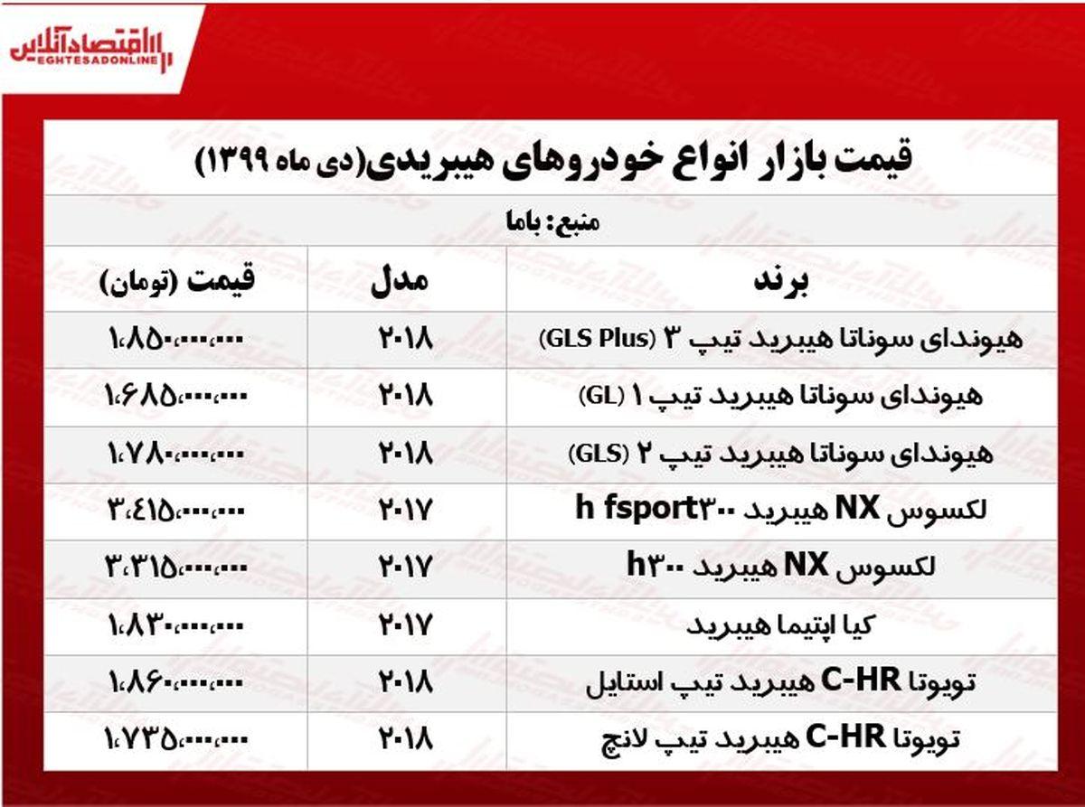 قیمت خودروهای هیبریدی در پایتخت +جدول