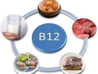 عوارض کمبود ویتامین B12
