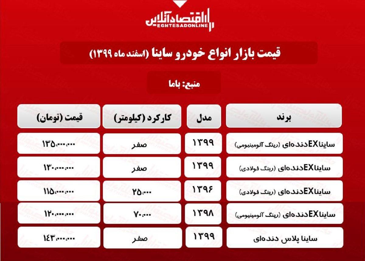 قیمت خودرو ساینا در بازار تهران +جدول