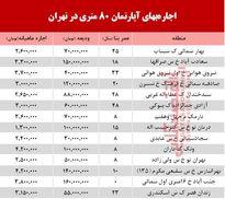 قیمت اجارهبهای آپارتمان 80 متری در تهران + جدول