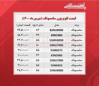 قیمت تلویزیون سامسونگ  /۲۸شهریورماه