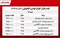 خودرو کرهای در تهران چند؟ +جدول