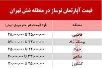 قیمت آپارتمان نوساز در منطقه شش تهران +جدول