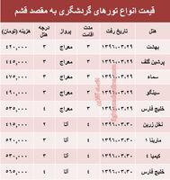 هزینه سفر به قشم در آخرین روزهای بهار۹۶ + جدول