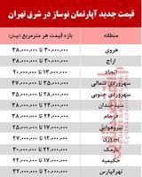 آپارتمان نوساز در سهروردی تهران چند؟