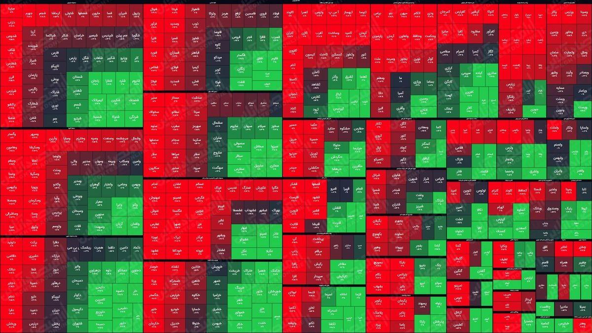 نمای پایانی بورس(۲۴شهریور۱۴۰۰) / شاخص کل با افت هشت هزار واحدی همراه شد
