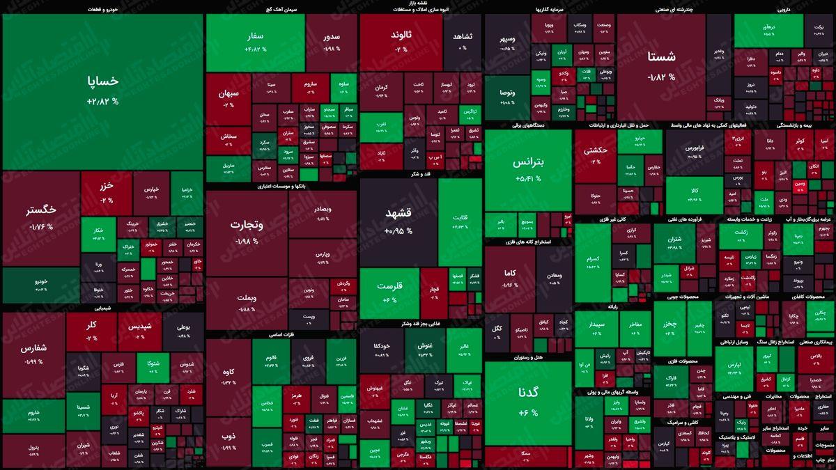 نقشه بورس امروز بر اساس ارزش معاملات/ همچنان سبز اما کم قدرتتر از روز گذشته