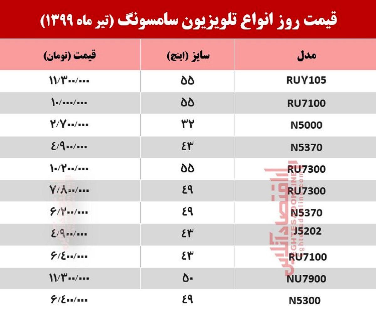 قیمت جدید تلویزیون سامسونگ +جدول