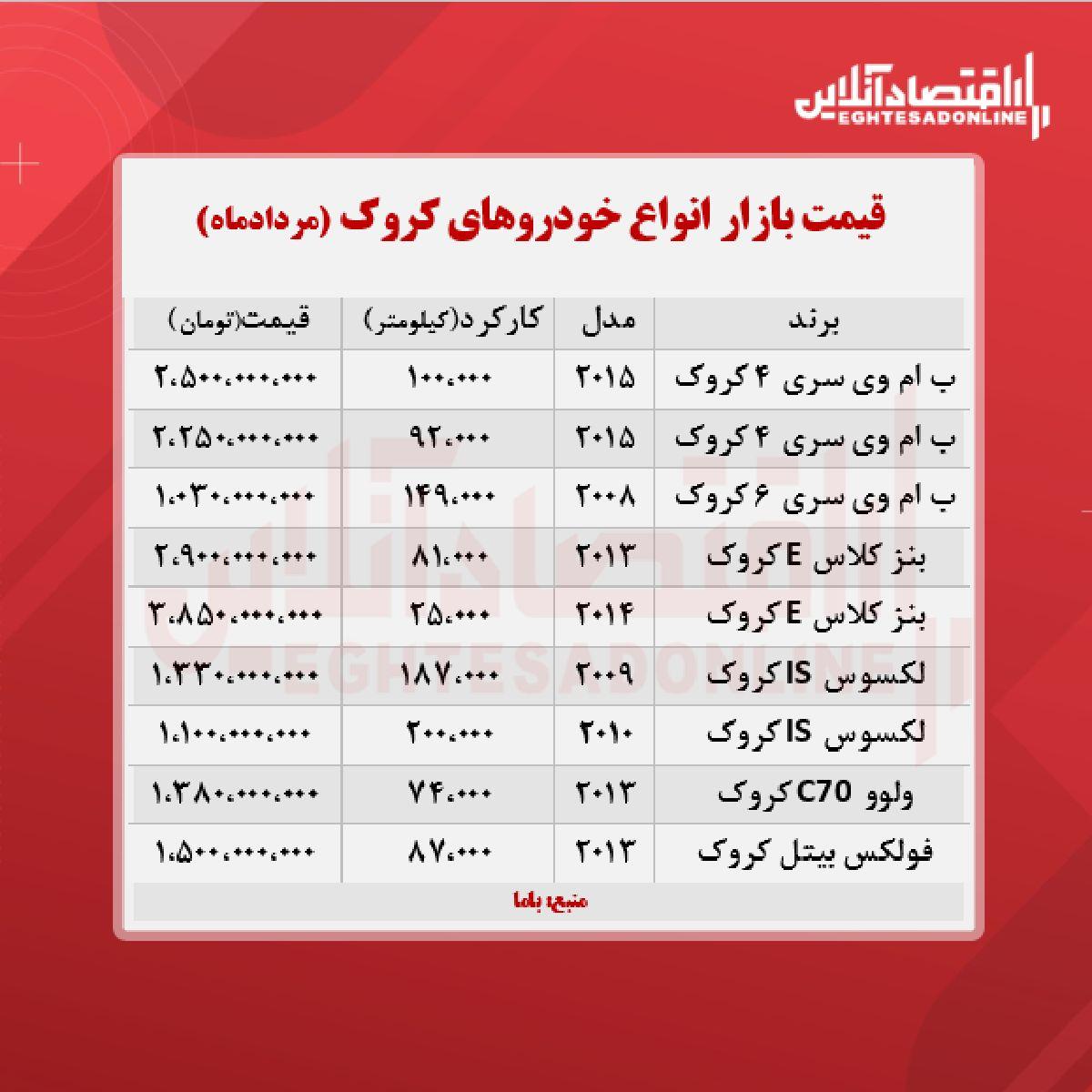 قیمت خودروهای کروک در تهران + جدول