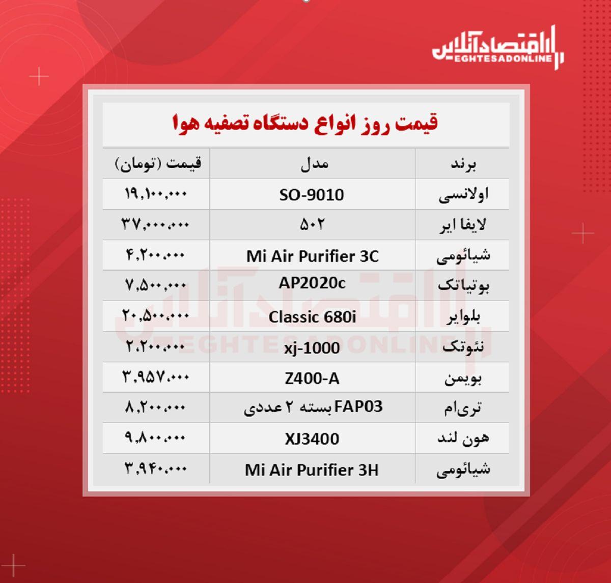 قیمت جدید دستگاه تصفیه هوا + جدول