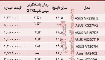 قیمت انواع مانیتور ایسوس در بازار +جدول