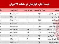 قیمت اجارهبهای آپارتمان در منطقه 22 تهران +جدول