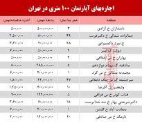 مظنه اجارهبهای آپارتمان 100 متری در تهران + جدول