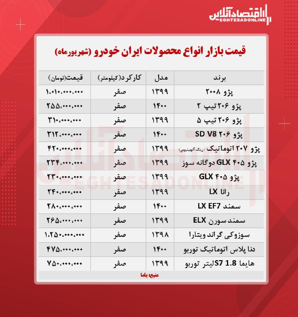 قیمت محصولات ایران خودرو امروز ۱۴۰۰/۶/۸