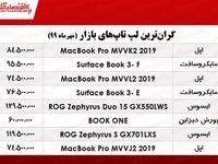 گرانترین لپ تاپهای بازار چند؟  +جدول