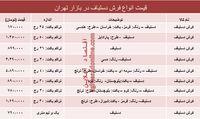 نرخ انواع فرش دستباف دربازار تهران؟ +جدول