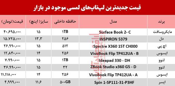 قیمت انواع لپ تاپ لمسی در بازار؟ +جدول