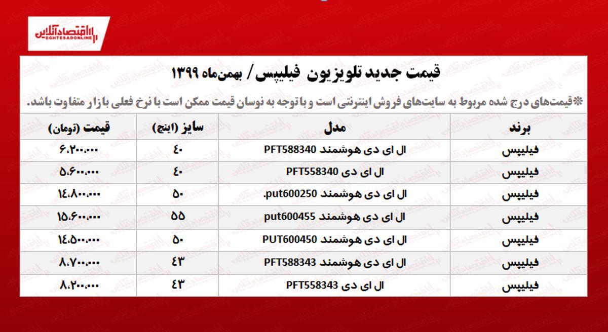 قیمت تلویزیون فیلیپس +جدول / (۱۳۹۹/۱۱/۸)