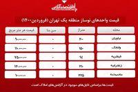 قیمت آپارتمان نوساز در لوکسترین منطقه تهران