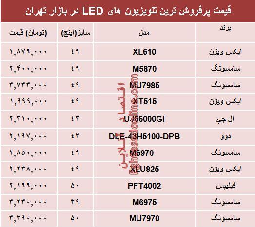 نرخ انواع تلویزیونهای LED در بازار؟ +جدول