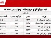 قیمت روز موتورسیکلت وسپا +جدول