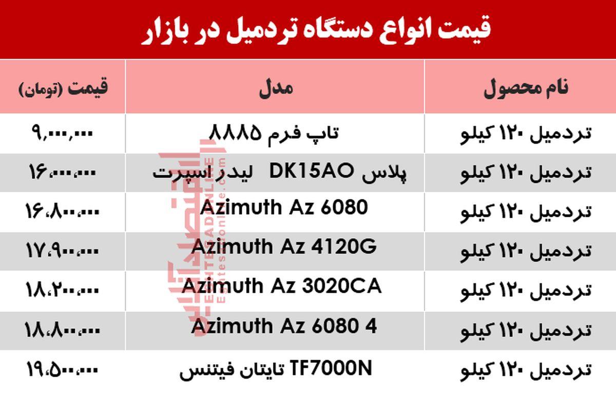 قیمت انواع تردمیل ۱۲۰کیلو گرم در بازار چند؟ +جدول
