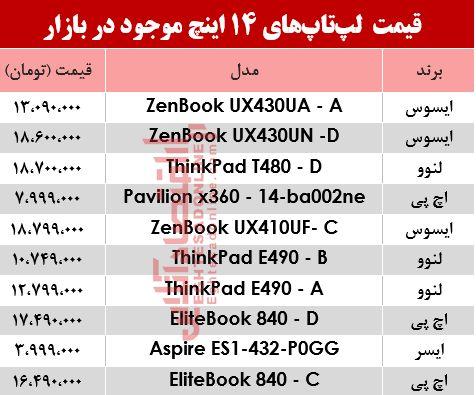 خرید یک لپ تاپ ۱۴اینچ چقدر آب میخورد؟ +جدول