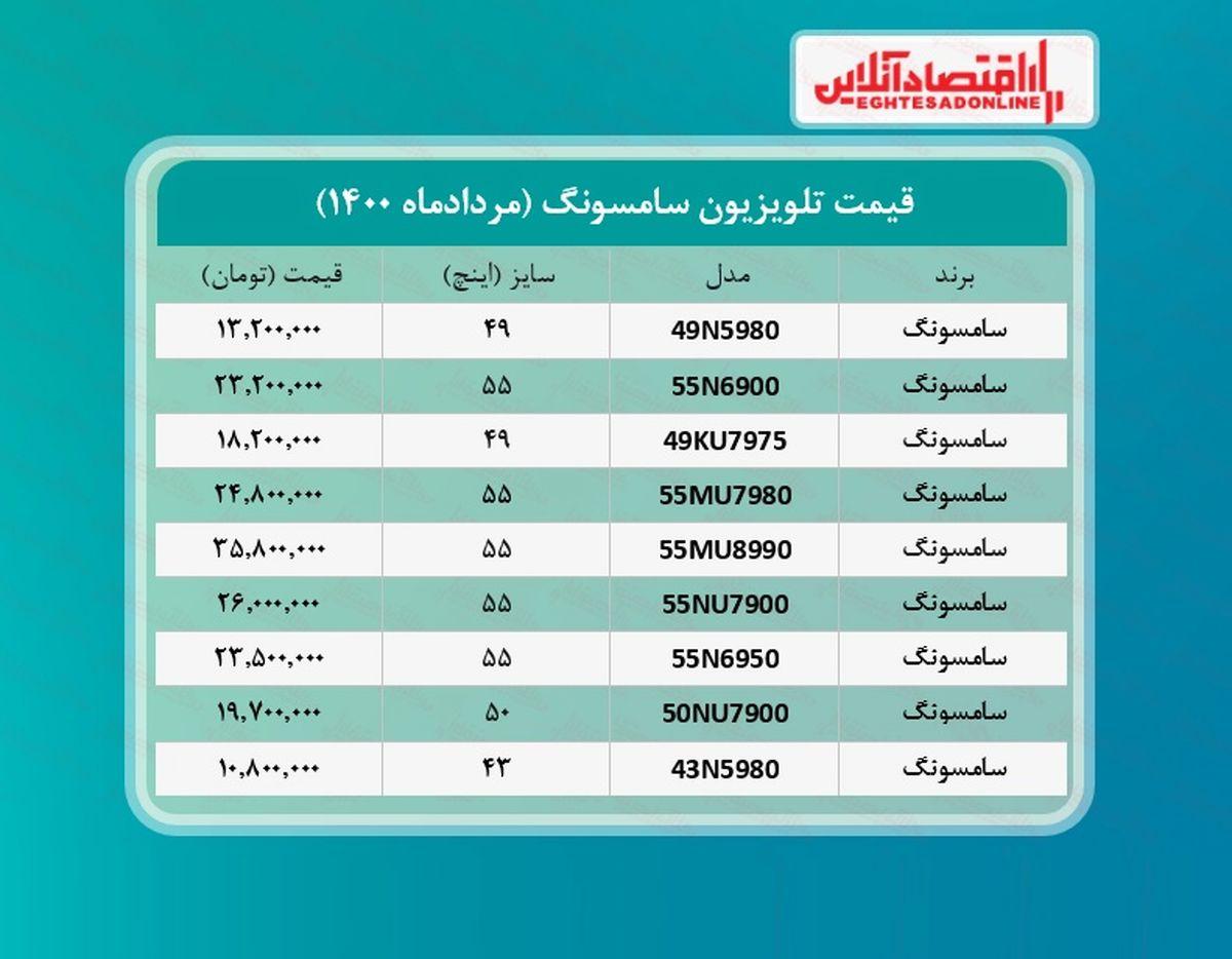 قیمت تلویزیون سامسونگ /۷مردادماه
